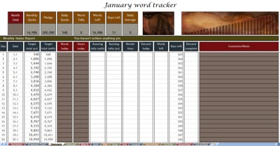 Word Trackers for 2013